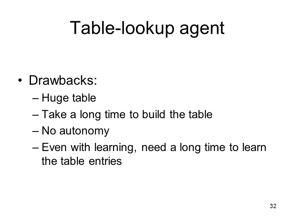 Table-lookup agent Drawbacks: Huge table