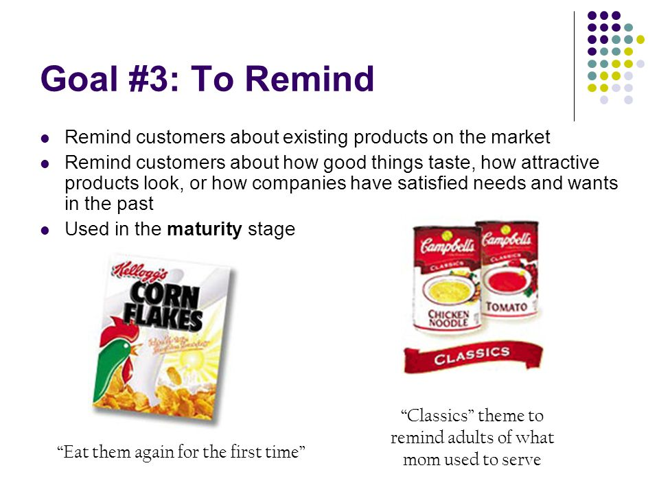Goal #3: To Remind Remind customers about existing products on the market.
