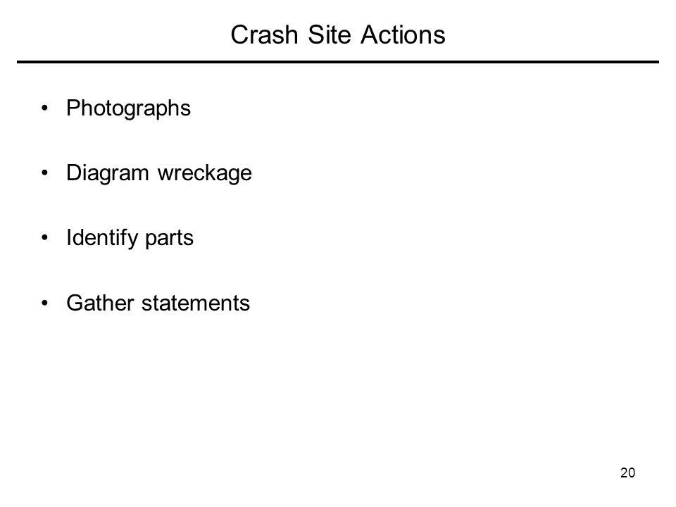 Crash Site Actions Photographs Diagram wreckage Identify parts