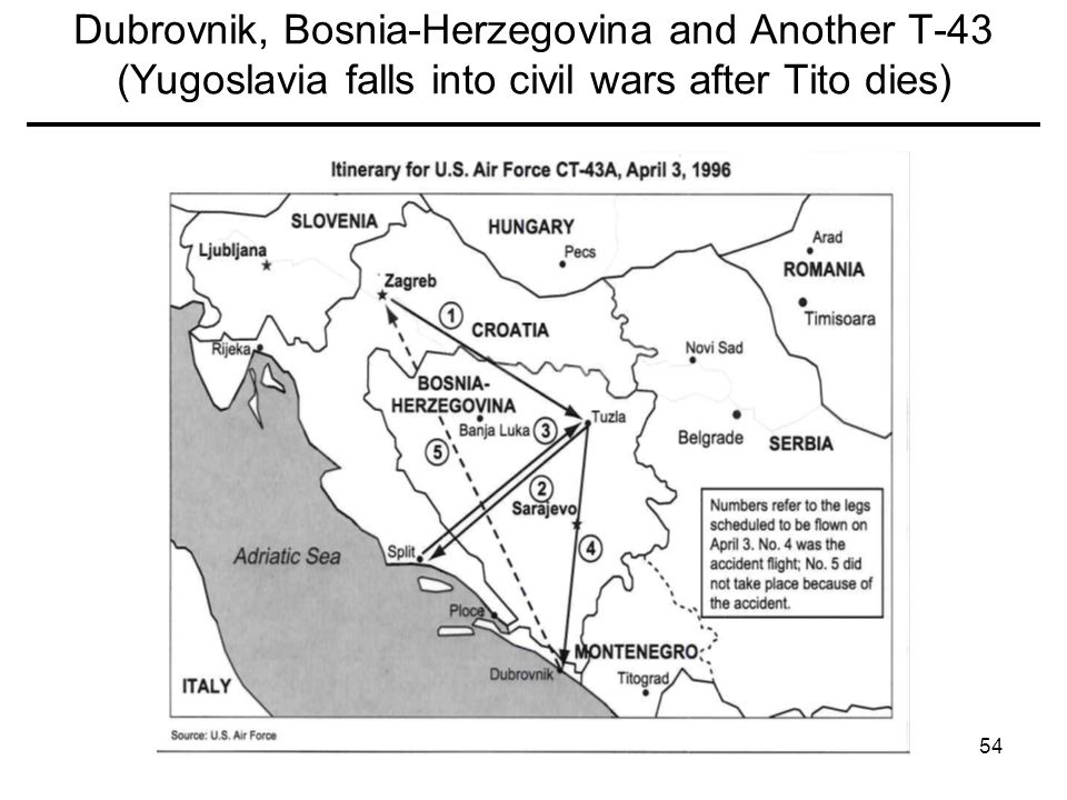 Dubrovnik, Bosnia-Herzegovina and Another T-43 (Yugoslavia falls into civil wars after Tito dies)