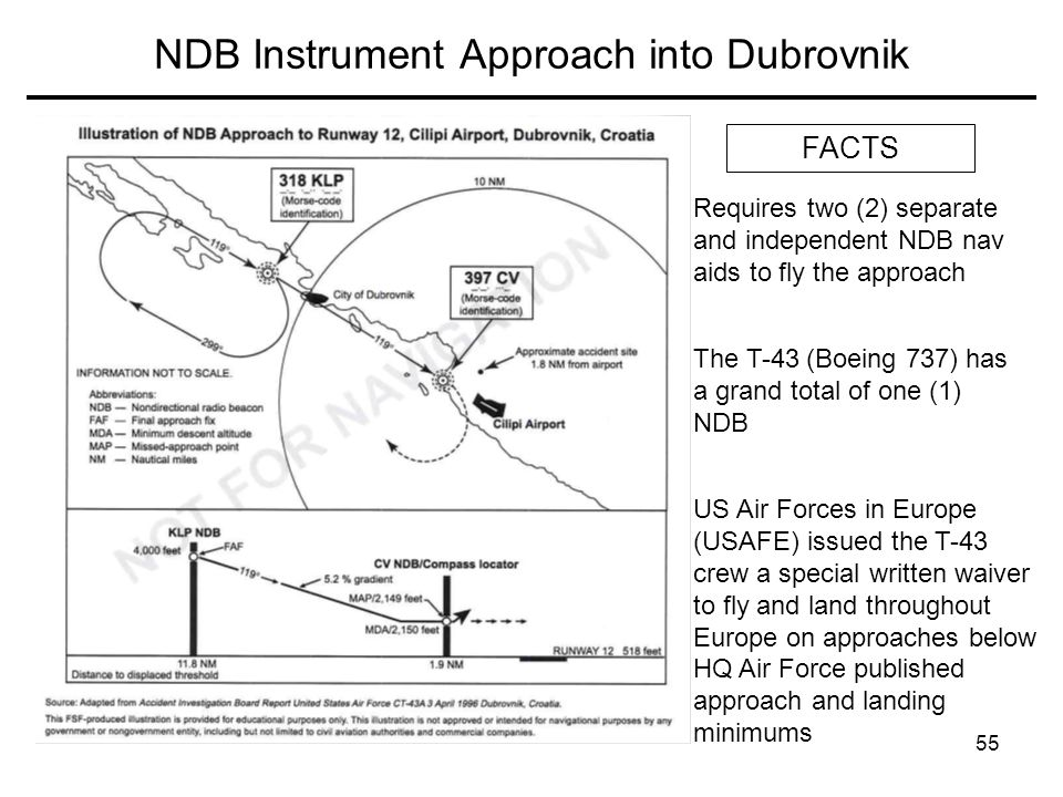 NDB Instrument Approach into Dubrovnik