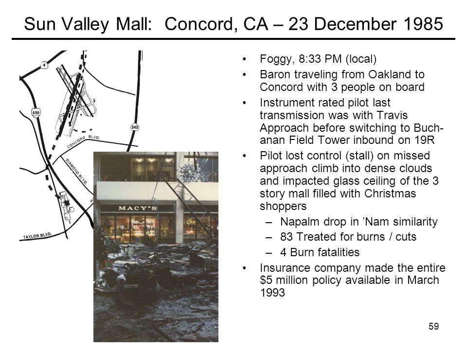 Sun Valley Mall: Concord, CA – 23 December 1985