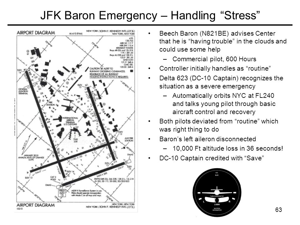 JFK Baron Emergency – Handling Stress