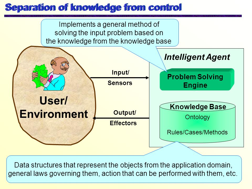 User/ Environment Separation of knowledge from control