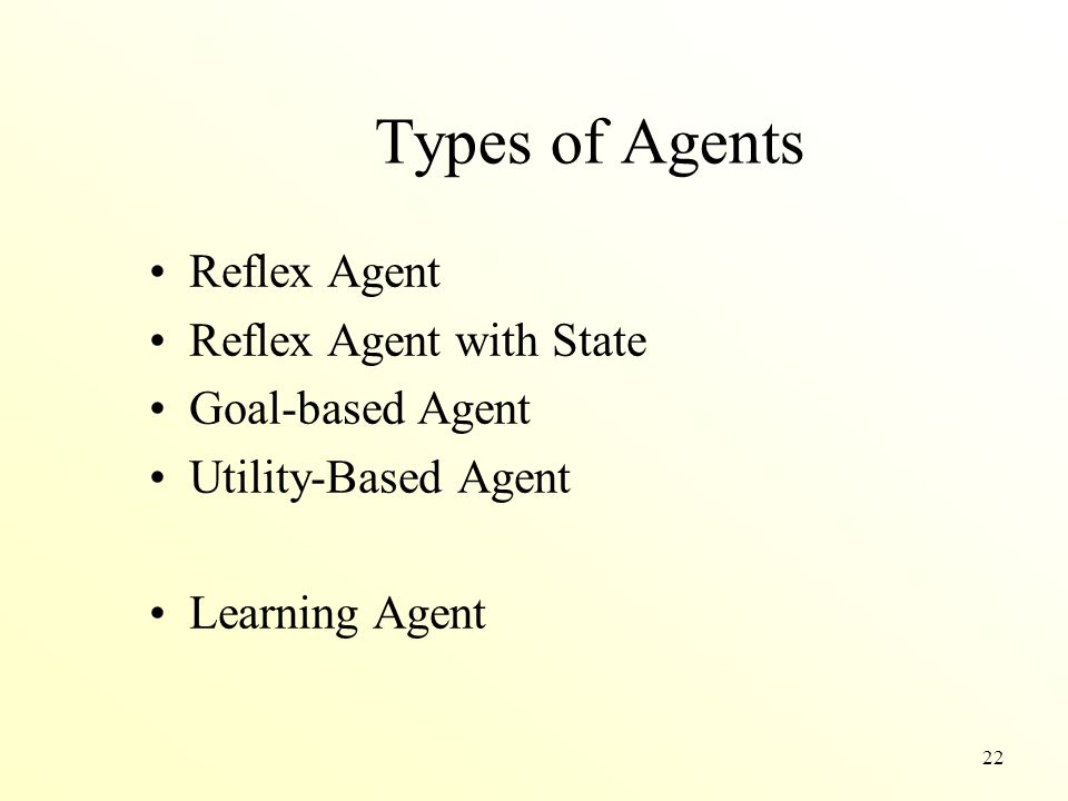 Types of Agents Reflex Agent Reflex Agent with State Goal-based Agent