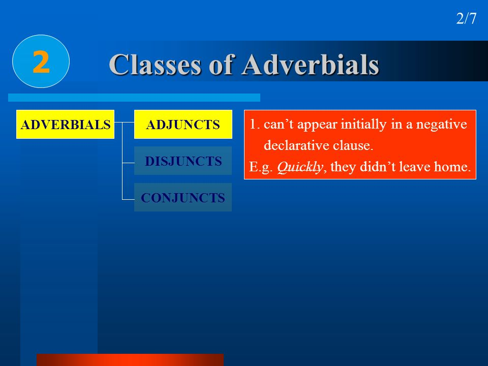 2 Classes of Adverbials 2/7 1. can't appear initially in a negative
