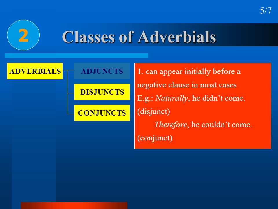 2 Classes of Adverbials 5/7 1. can appear initially before a
