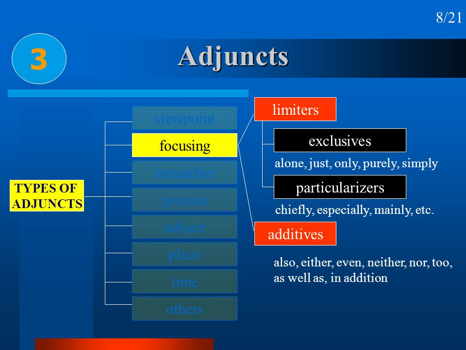 Adjuncts 3 8/21 limiters viewpoint exclusives focusing intensifier