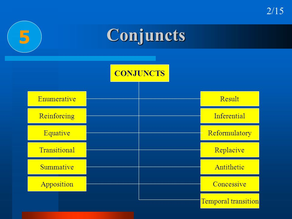Conjuncts 5 2/15 CONJUNCTS Enumerative Reinforcing Equative