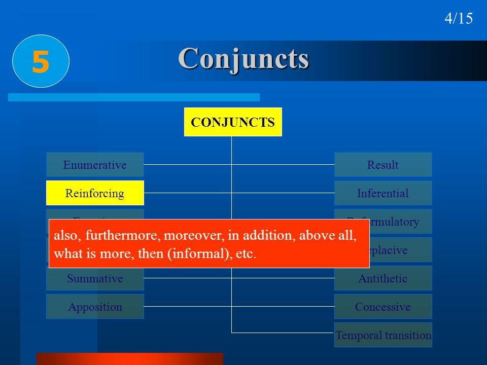 Conjuncts 5 4/15 also, furthermore, moreover, in addition, above all,