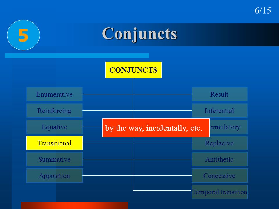 Conjuncts 5 6/15 by the way, incidentally, etc. CONJUNCTS Enumerative