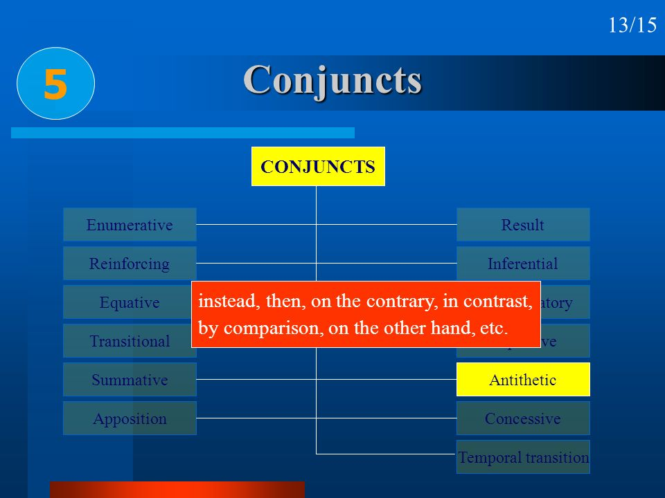 Conjuncts 5 13/15 instead, then, on the contrary, in contrast,