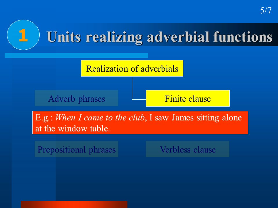 Units realizing adverbial functions