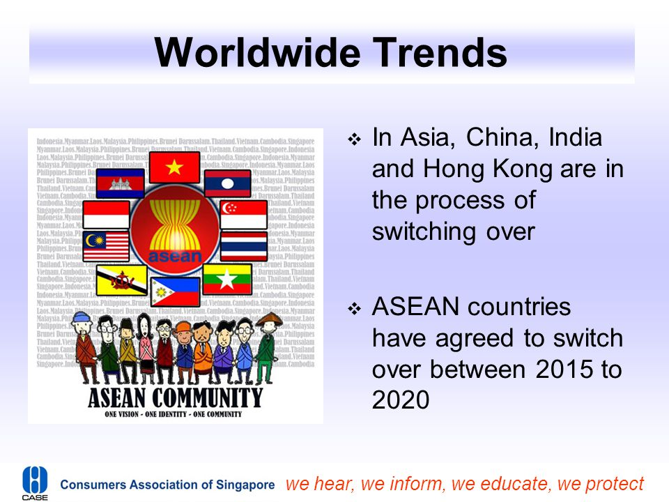 Worldwide Trends In Asia, China, India and Hong Kong are in the process of switching over.