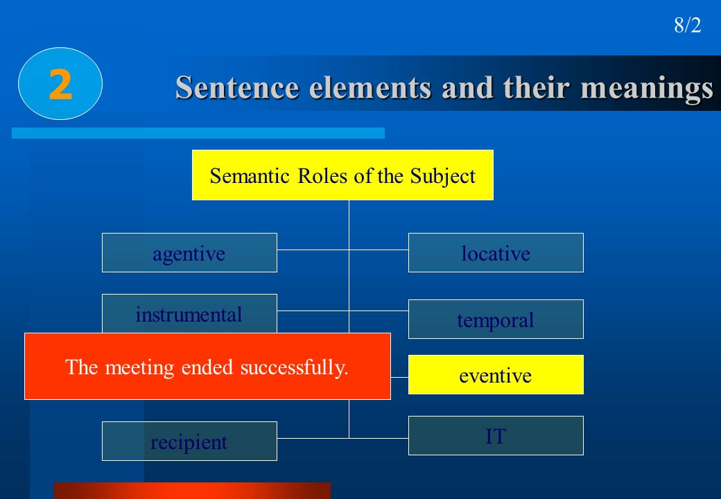 Sentence elements and their meanings