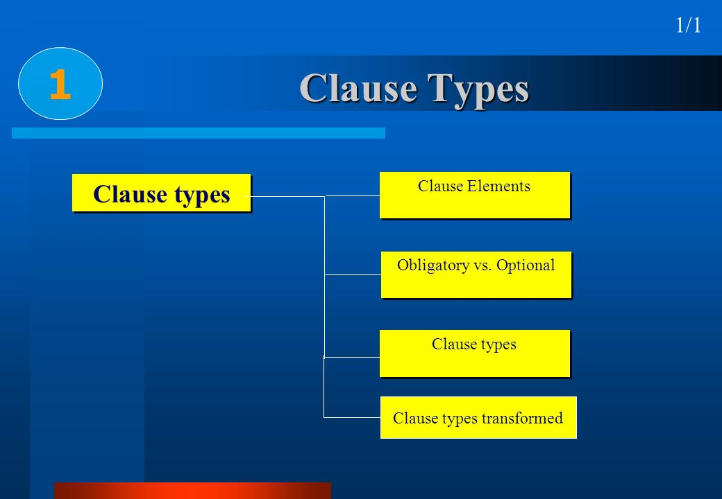 1 Clause Types Clause types 1/1 Clause Elements