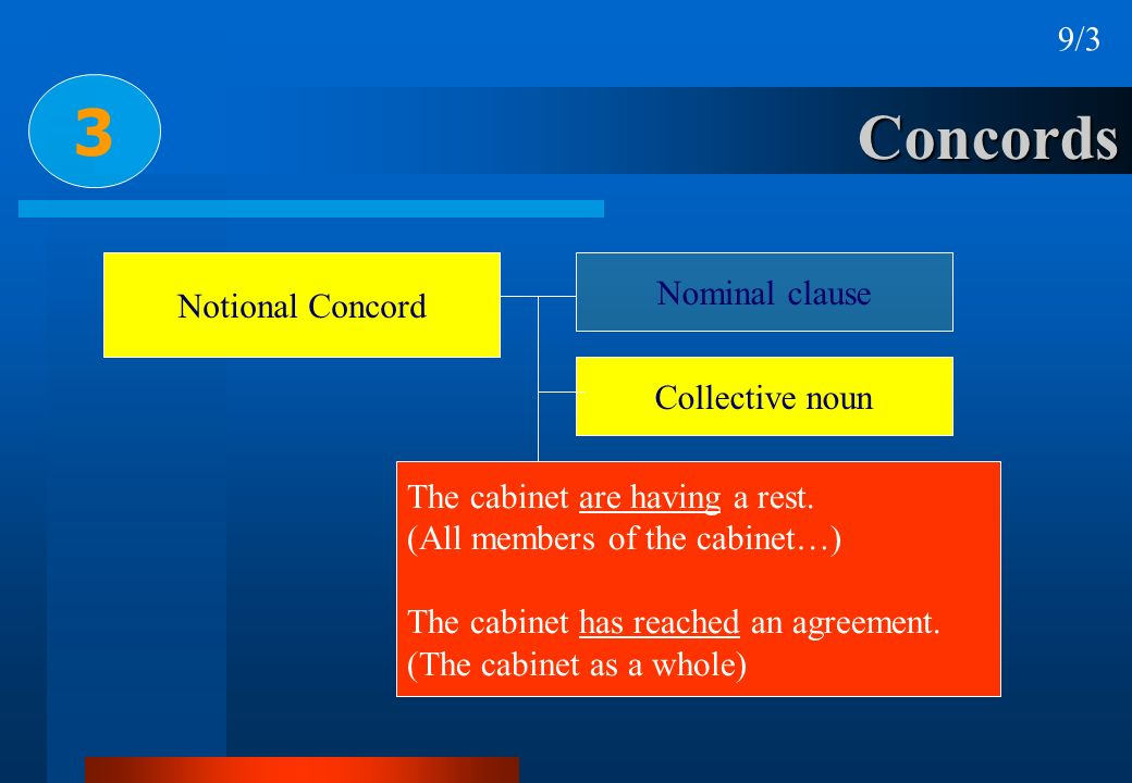 3 Concords 9/3 Nominal clause Notional Concord Collective noun