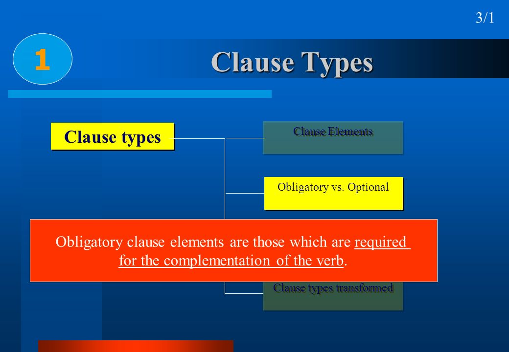 1 Clause Types Clause types 3/1