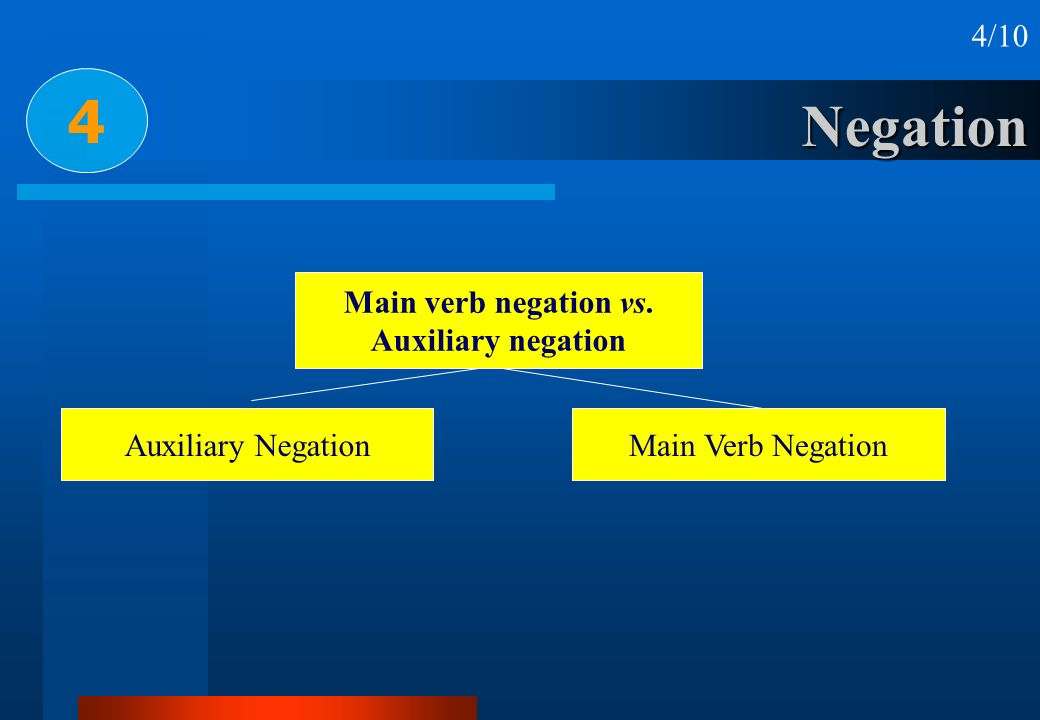 4 Negation 4/10 Main verb negation vs. Auxiliary negation
