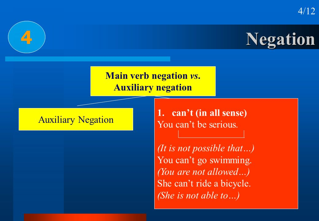 4 Negation 4/12 Main verb negation vs. Auxiliary negation