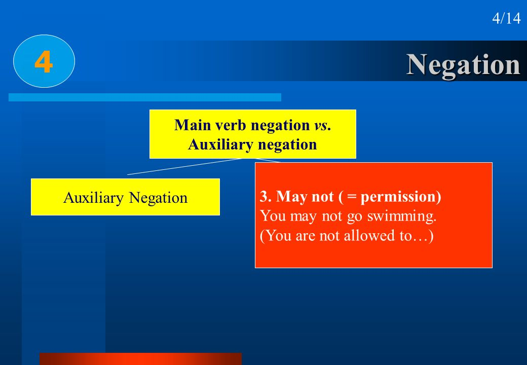 4 Negation 4/14 Main verb negation vs. Auxiliary negation