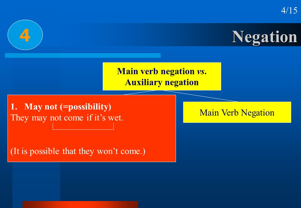 4 Negation 4/15 Main verb negation vs. Auxiliary negation