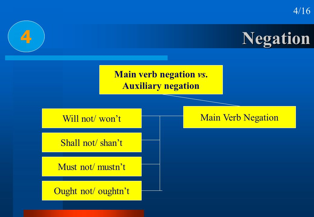 4 Negation 4/16 Main verb negation vs. Auxiliary negation