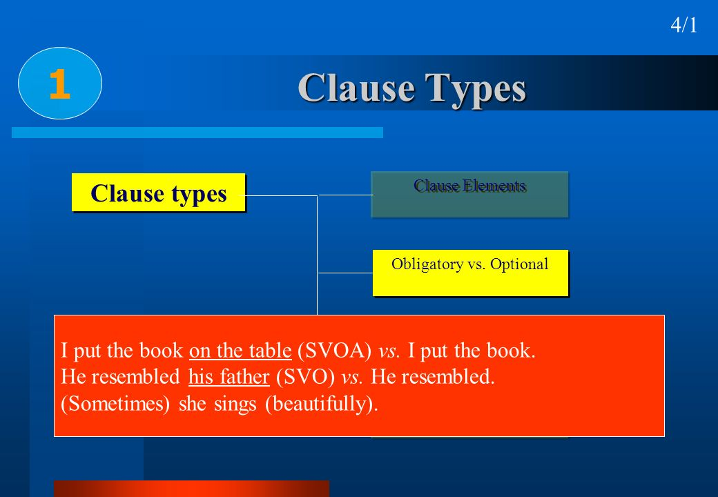 1 Clause Types Clause types 4/1