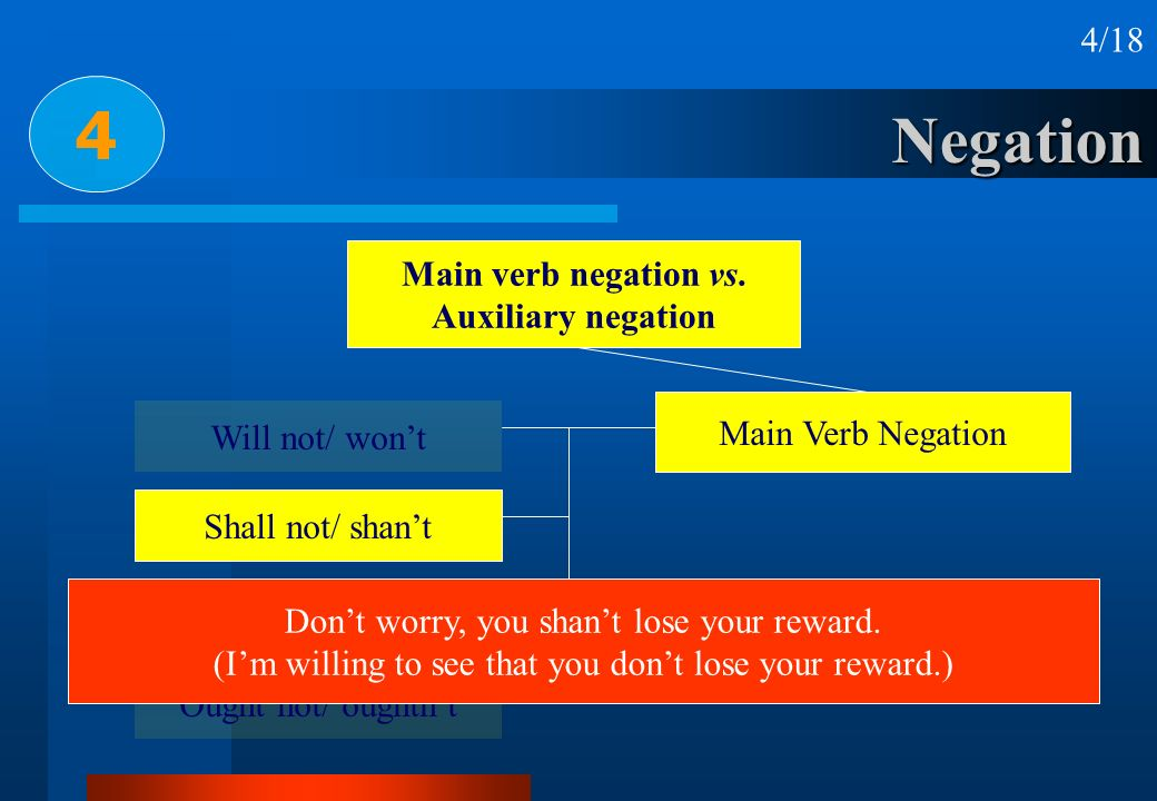 4 Negation 4/18 Main verb negation vs. Auxiliary negation