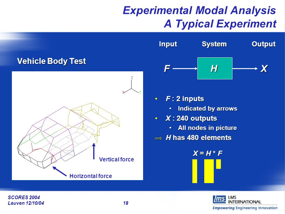 Experimental Modal Analysis A Typical Experiment
