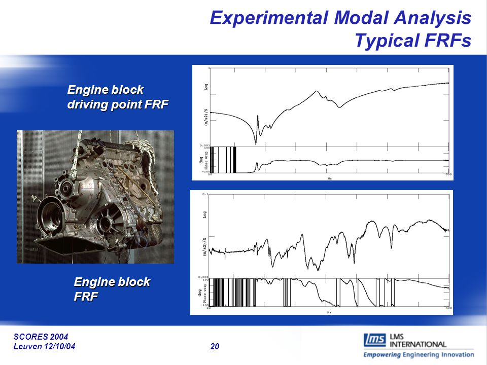 Experimental Modal Analysis Typical FRFs