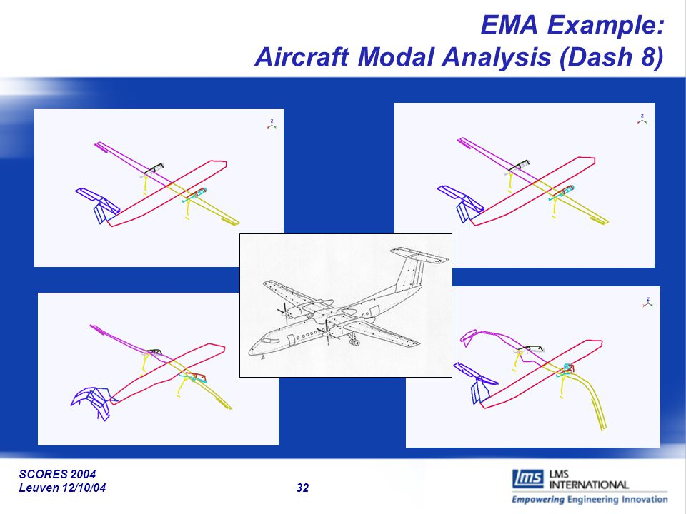 EMA Example: Aircraft Modal Analysis (Dash 8)