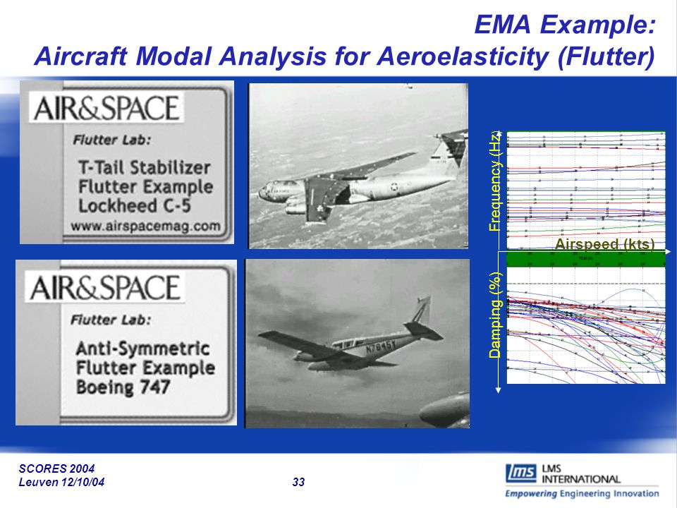 EMA Example: Aircraft Modal Analysis for Aeroelasticity (Flutter)