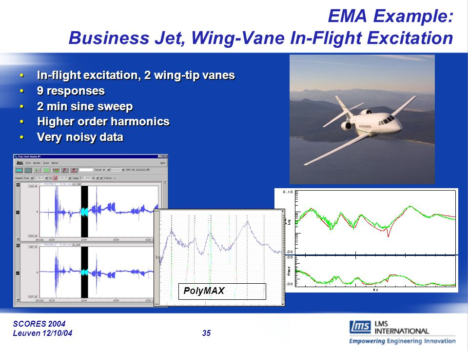 EMA Example: Business Jet, Wing-Vane In-Flight Excitation