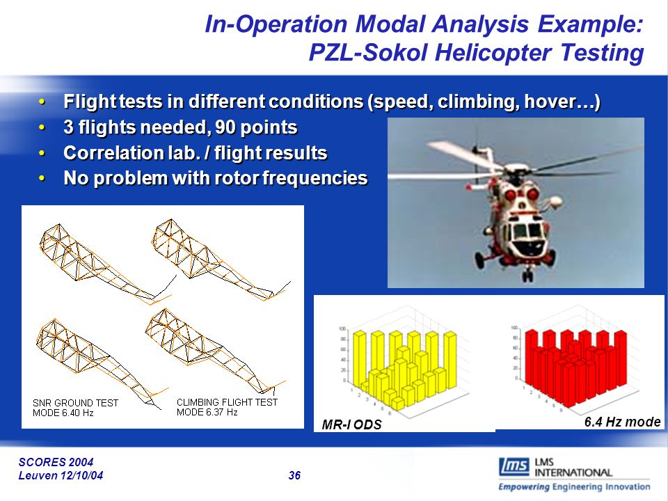 In-Operation Modal Analysis Example: PZL-Sokol Helicopter Testing