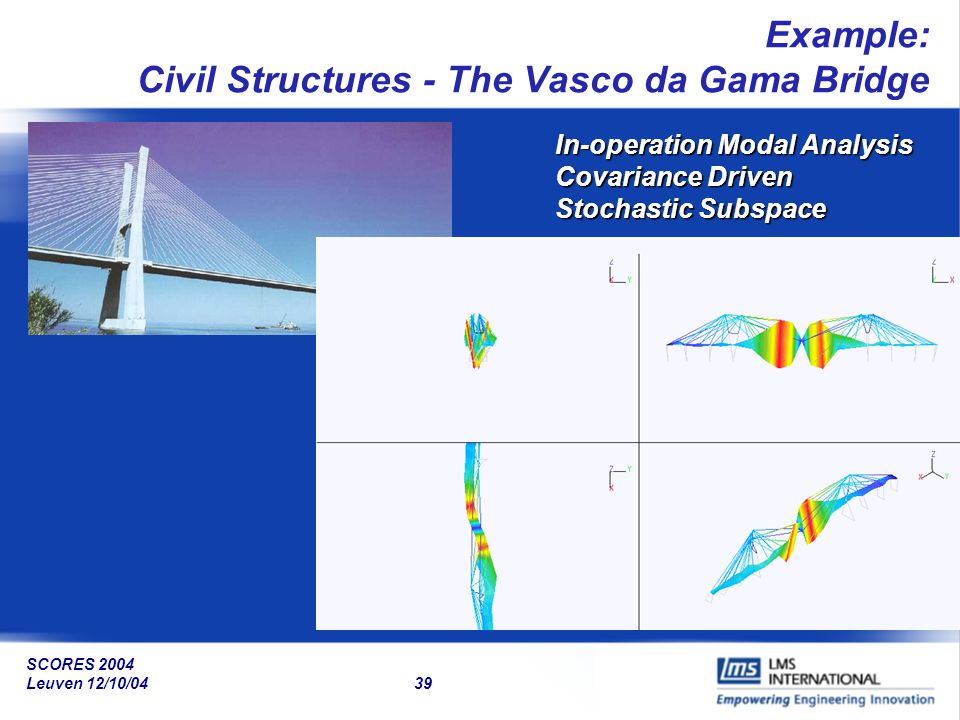 Example: Civil Structures - The Vasco da Gama Bridge