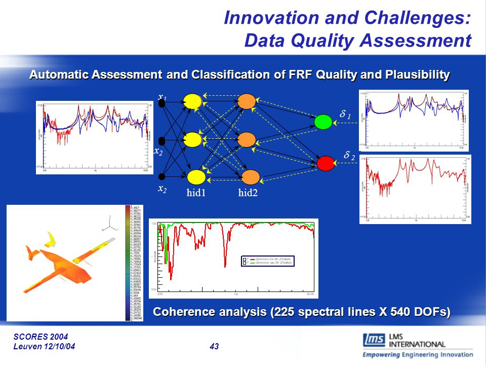 Innovation and Challenges: Data Quality Assessment