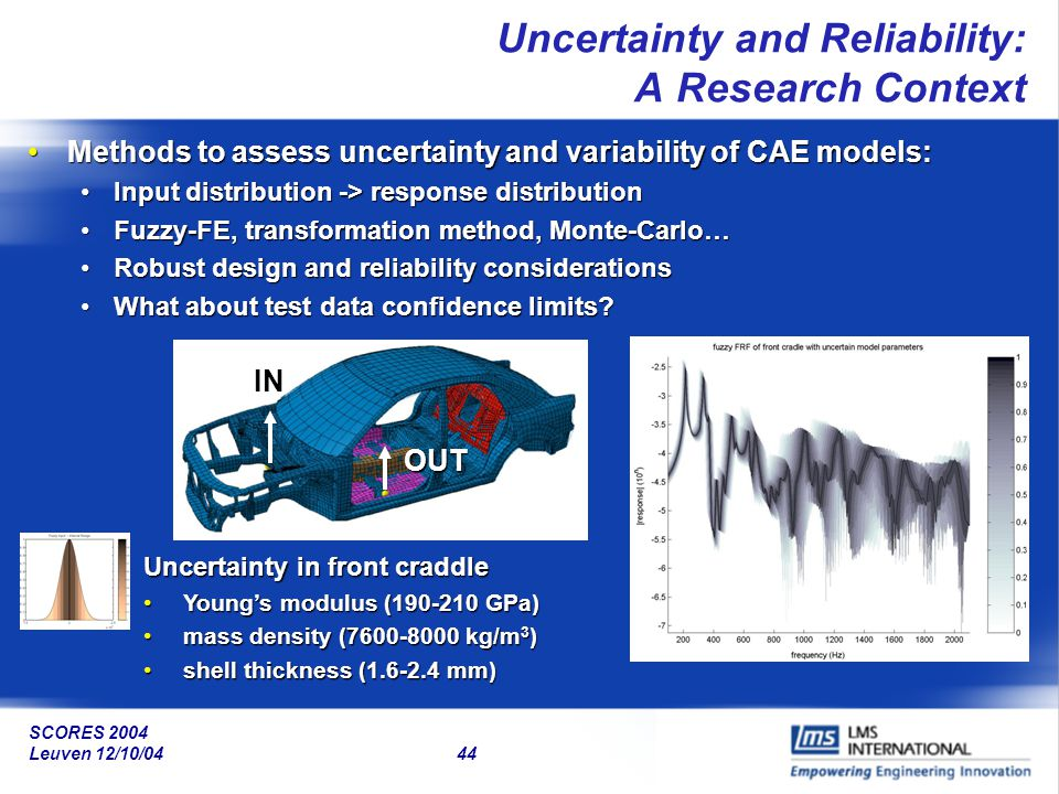Uncertainty and Reliability: A Research Context
