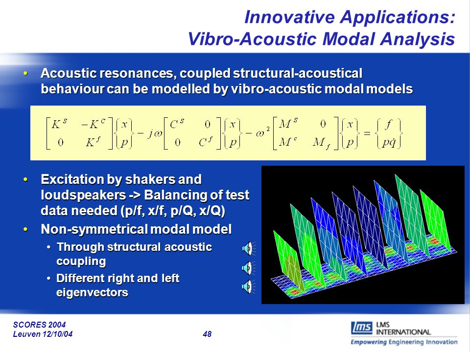 Innovative Applications: Vibro-Acoustic Modal Analysis