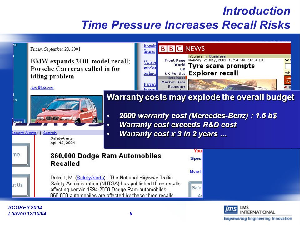 Introduction Time Pressure Increases Recall Risks