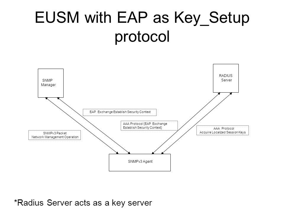 EUSM with EAP as Key_Setup protocol