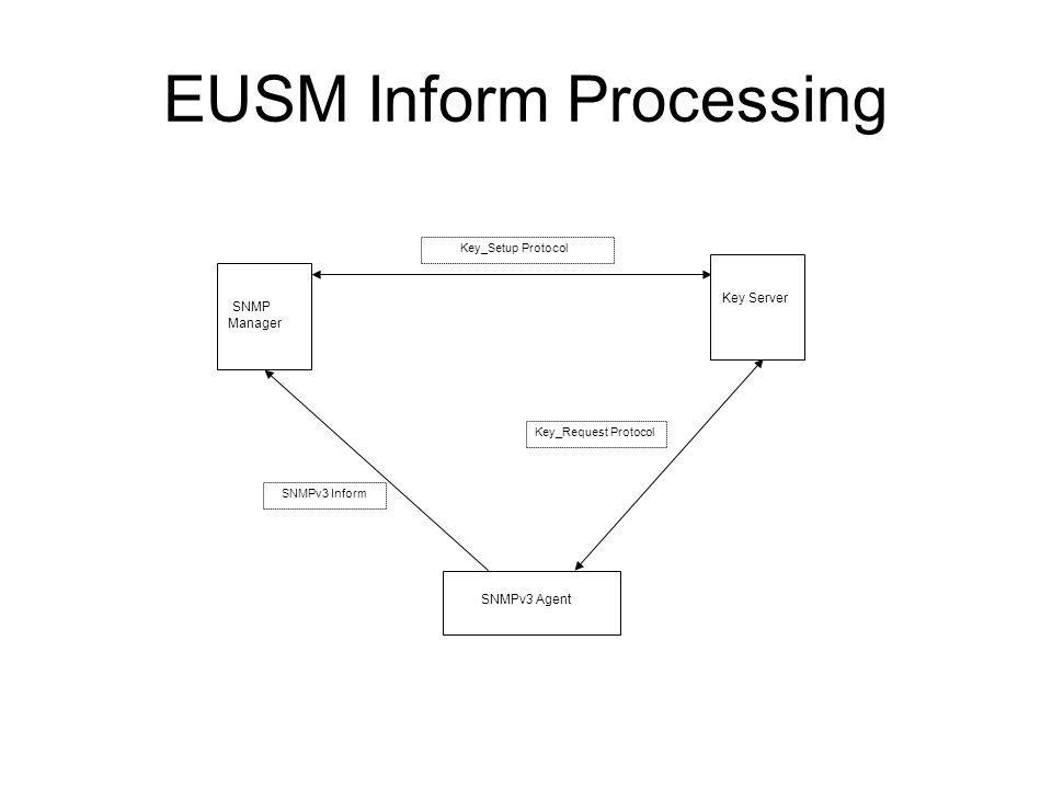 EUSM Inform Processing