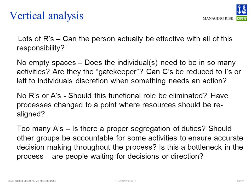 Vertical analysis Lots of R's – Can the person actually be effective with all of this responsibility