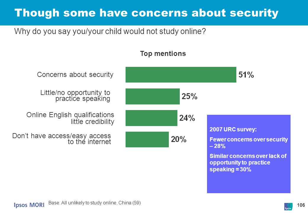 Though some have concerns about security