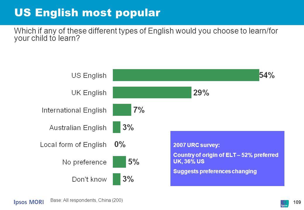 US English most popular