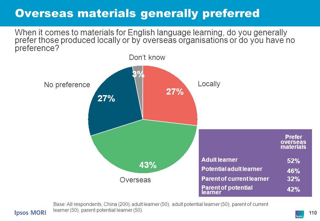 Overseas materials generally preferred