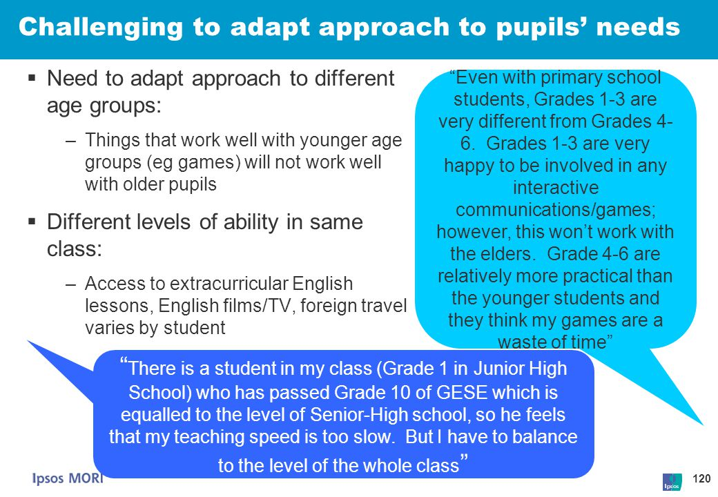 Challenging to adapt approach to pupils' needs