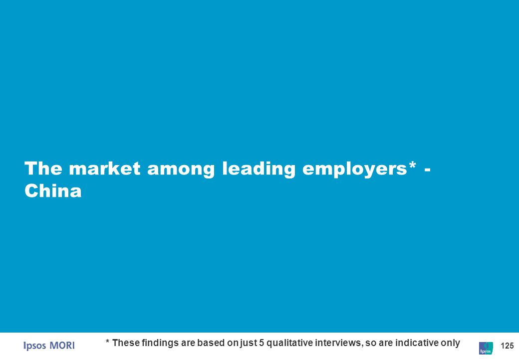 The market among leading employers* - China