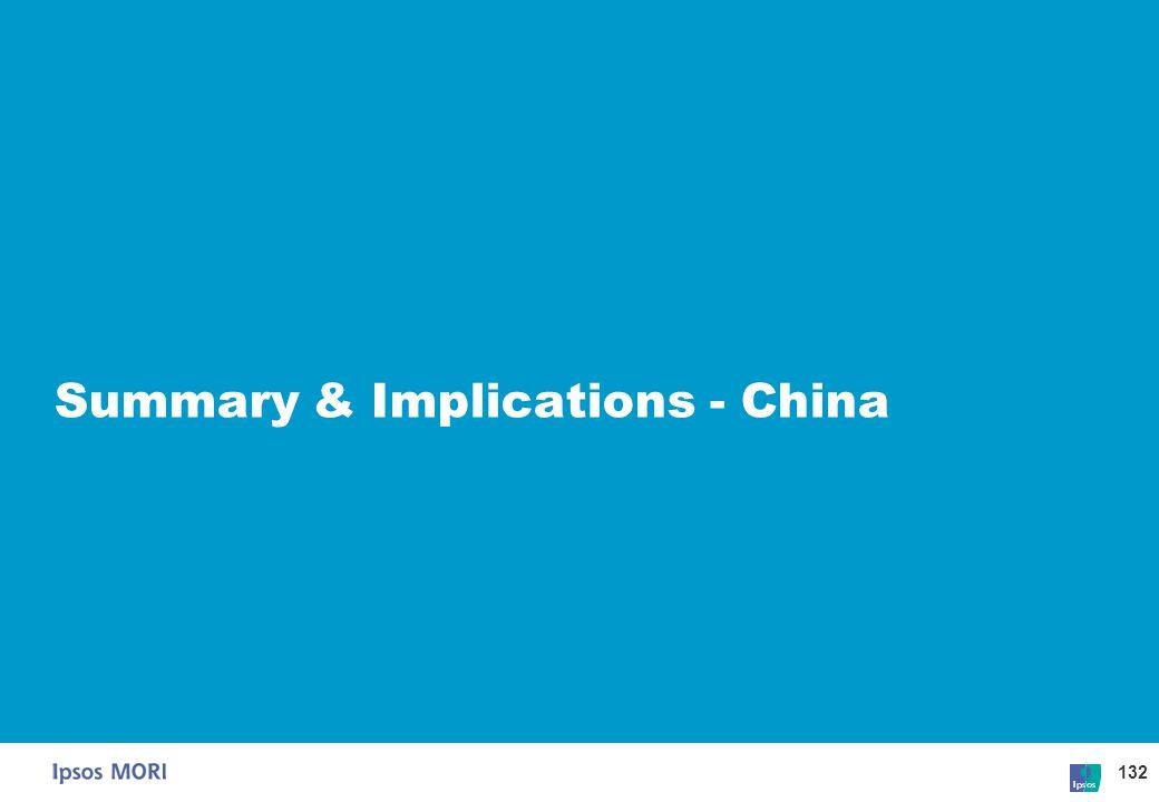 Summary & Implications - China