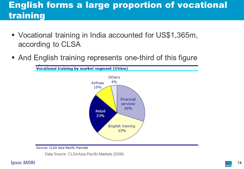 English forms a large proportion of vocational training